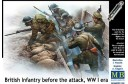 1/35 British infantry before the attack WWI era