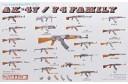 1/35 AK-47/74 Family