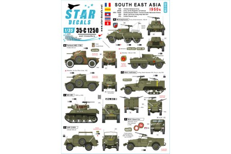 1/35 South Est Asia decal